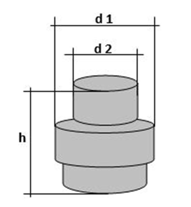 Formenschloss bemasste Darstellung