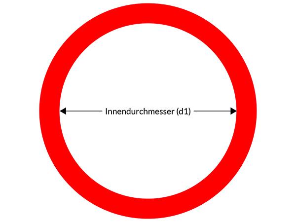 KREMER - O-Ring Innendurchmesser und Schnurstärke
