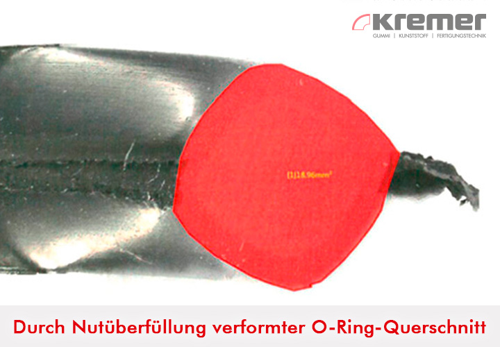 Durch Nutüberfüllung verformter O-Ring-Querschnitt